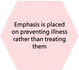 emphasis is placed on preventing illness rather than treating them